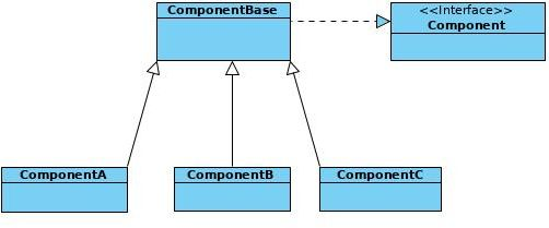 Decorator-Pattern-Problem-1-Step1